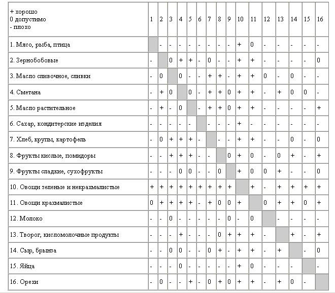 таблица плюсы и минусы элитарной культуры