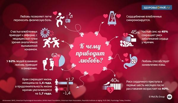 Как любовь влияет на здоровье?