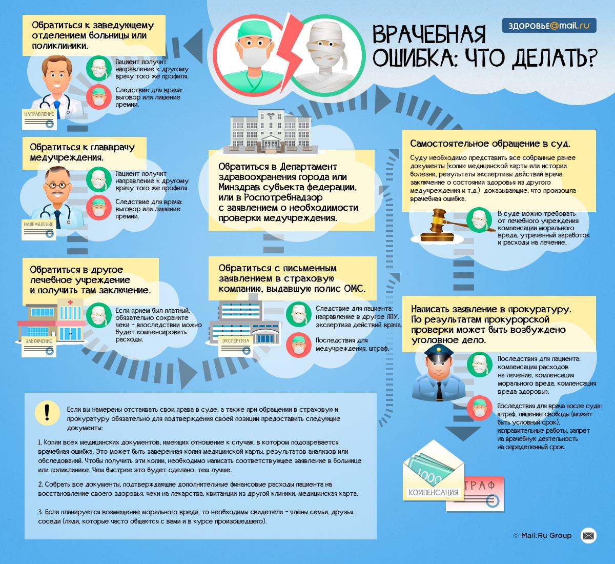 http://health.mail.ru/pic/default/2014-04-09/91dea99855f3043cb2cd8a1dea428dd5.jpg
