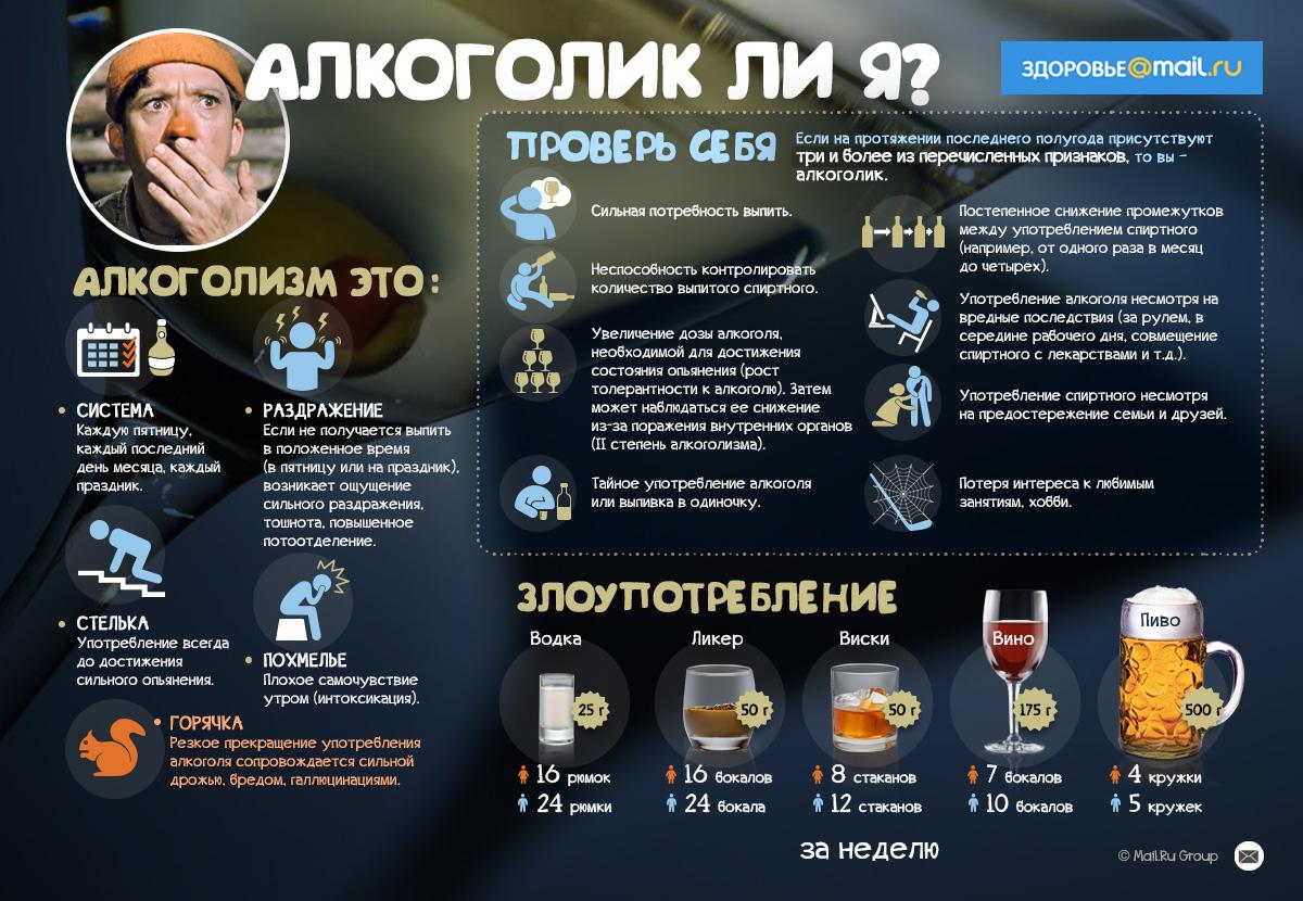 какое время в держится алкоголь организме-12