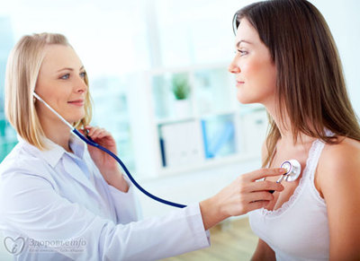 Что делать когда боль за грудиной