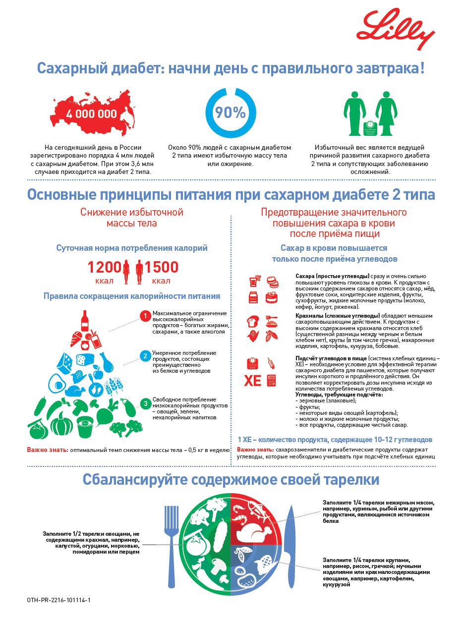 lechenie-saharnogo-diabeta-v-dnepropetrovske