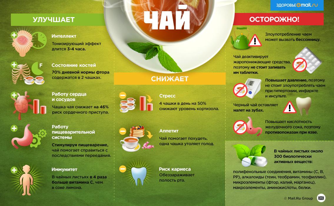 Сколько чая можно пить в день, чтобы не превысить норму