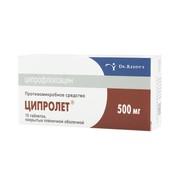 Ципролет при гинекологических заболеваниях